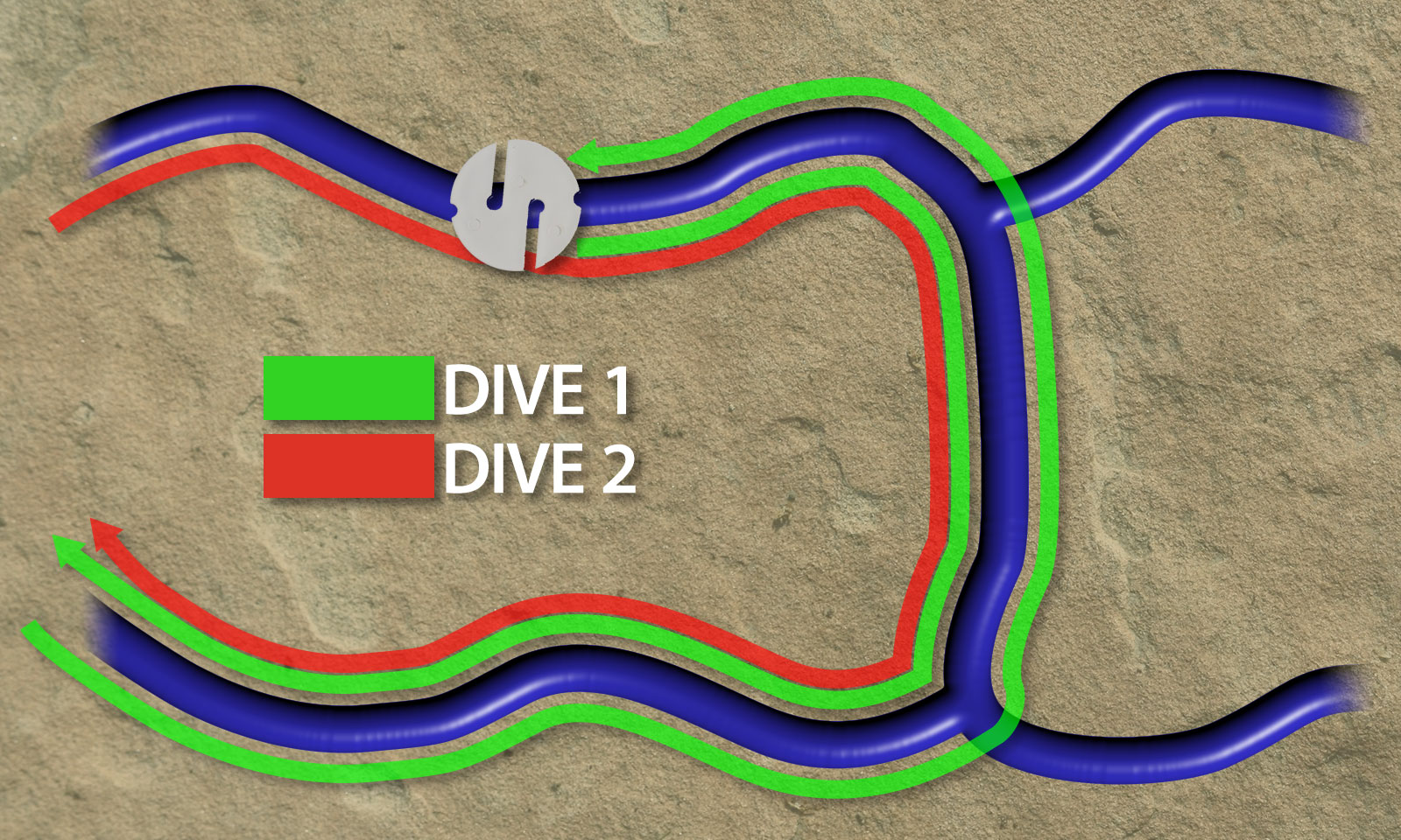 Are Circuits And Traverses Bullshit The Cave Diving Website Circuit For You